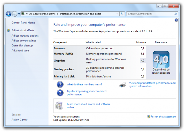 Dell Studio Windows 7 Base score