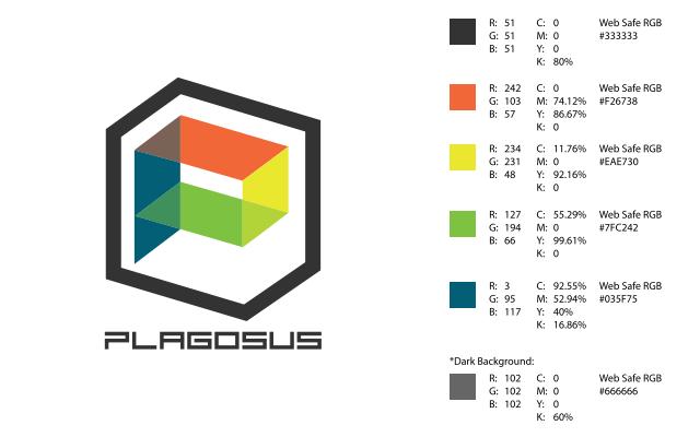 Novi dizajn bloga   Pseudo 3D Web
